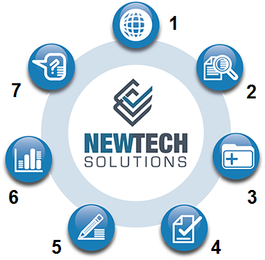 Diagrama de preocesos de New Tech Solutions